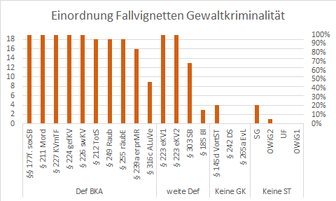 Beispiel RForum Fallvignetten.png